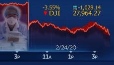 Πανικός στις διεθνείς αγορές λόγω του κοροναϊού (vid)