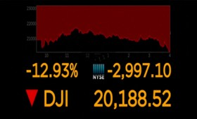 Προς παγκόσμια οικονομική ύφεση οδεύουν οι αγορές