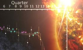 Άστρο ή μήπως τεράστια εξωγήινη μεγακατασκευή; (vid)