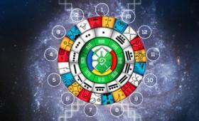 Αστρολογία των Μάγια: Τα 13 Φεγγάρια του χρόνου