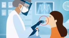 Τα τεστ για τον κορονοϊό είναι κατά 97 τοις εκατό λανθασμένα (vid)