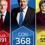 Βρετανία: Τζόνσον και Brexit οι νικητές των εκλογών (vid)